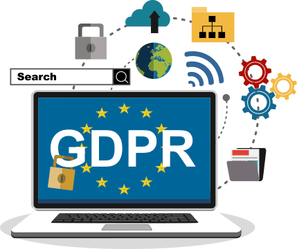 What is GDPR?